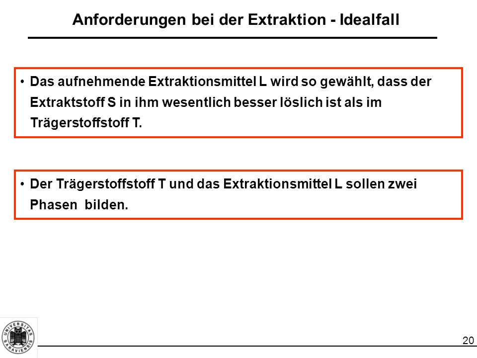 Anforderungen bei der Extraktion - Idealfall