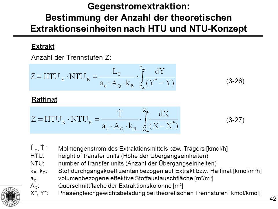 Gegenstromextraktion: Bestimmung der Anzahl der theoretischen Extraktionseinheiten nach HTU und NTU-Konzept