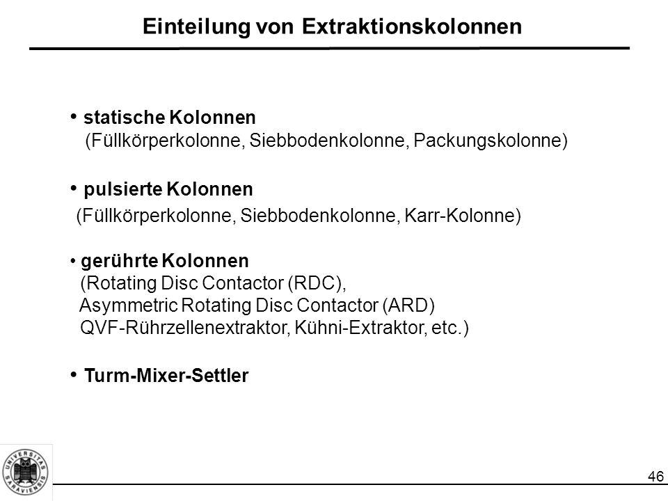 Einteilung von Extraktionskolonnen