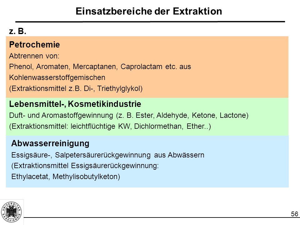 Einsatzbereiche der Extraktion