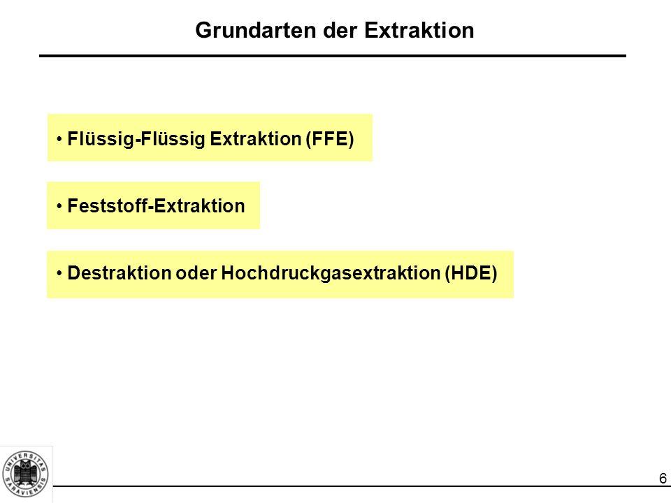 Grundarten der Extraktion