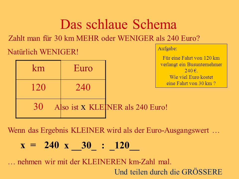 Das schlaue Schema km Euro 120 240 30 x x = 240 x __30_ : _120__