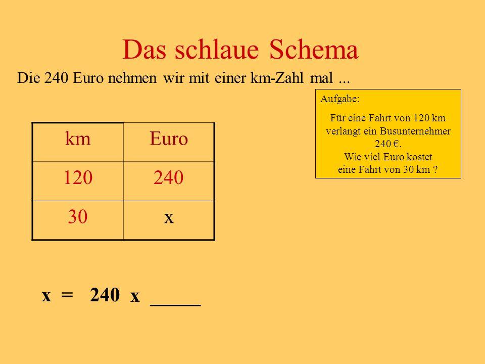 Das schlaue Schema km Euro 120 240 30 x x = x _____ 240