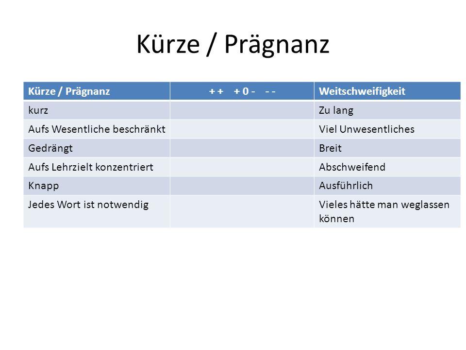 Kürze / Prägnanz Kürze / Prägnanz + + + 0 - - - Weitschweifigkeit kurz