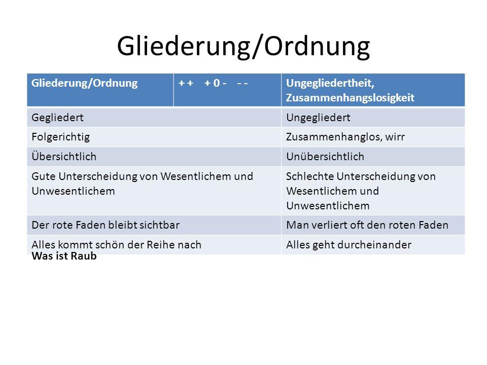 Gliederung/Ordnung Gliederung/Ordnung + + + 0 - - -