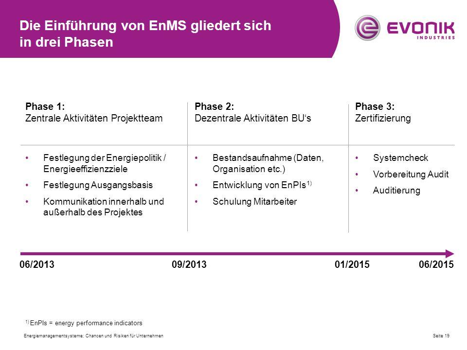 Die Einführung von EnMS gliedert sich in drei Phasen