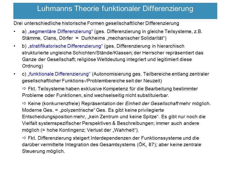 Luhmanns Theorie funktionaler Differenzierung