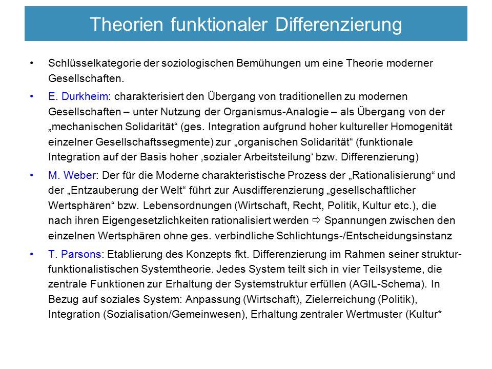 Theorien funktionaler Differenzierung