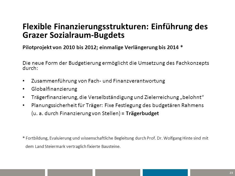 Flexible Finanzierungsstrukturen: Einführung des