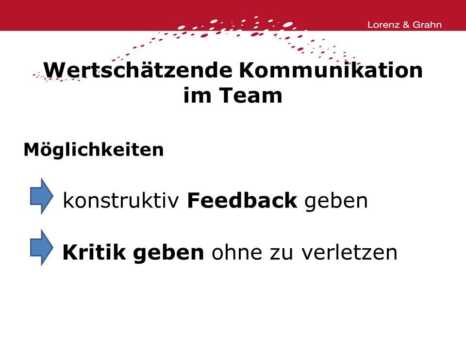 Wertschätzende Kommunikation im Team