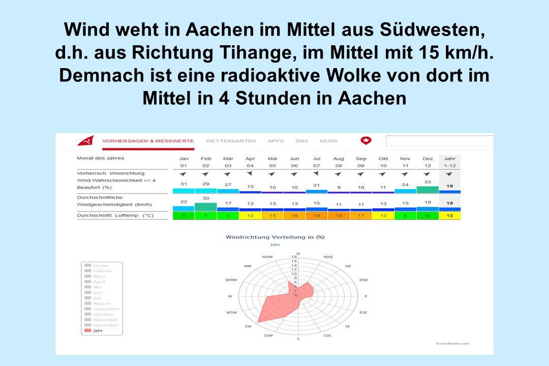 Wind weht in Aachen im Mittel aus Südwesten, d. h