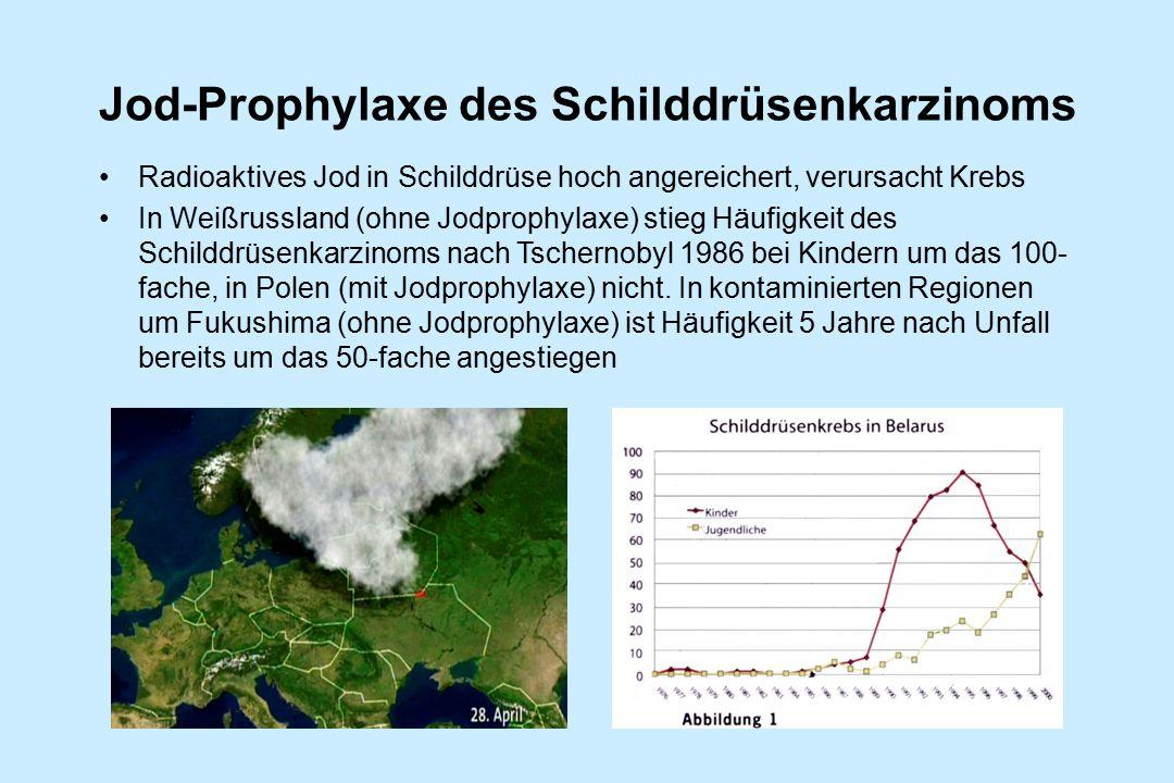 Jod-Prophylaxe des Schilddrüsenkarzinoms