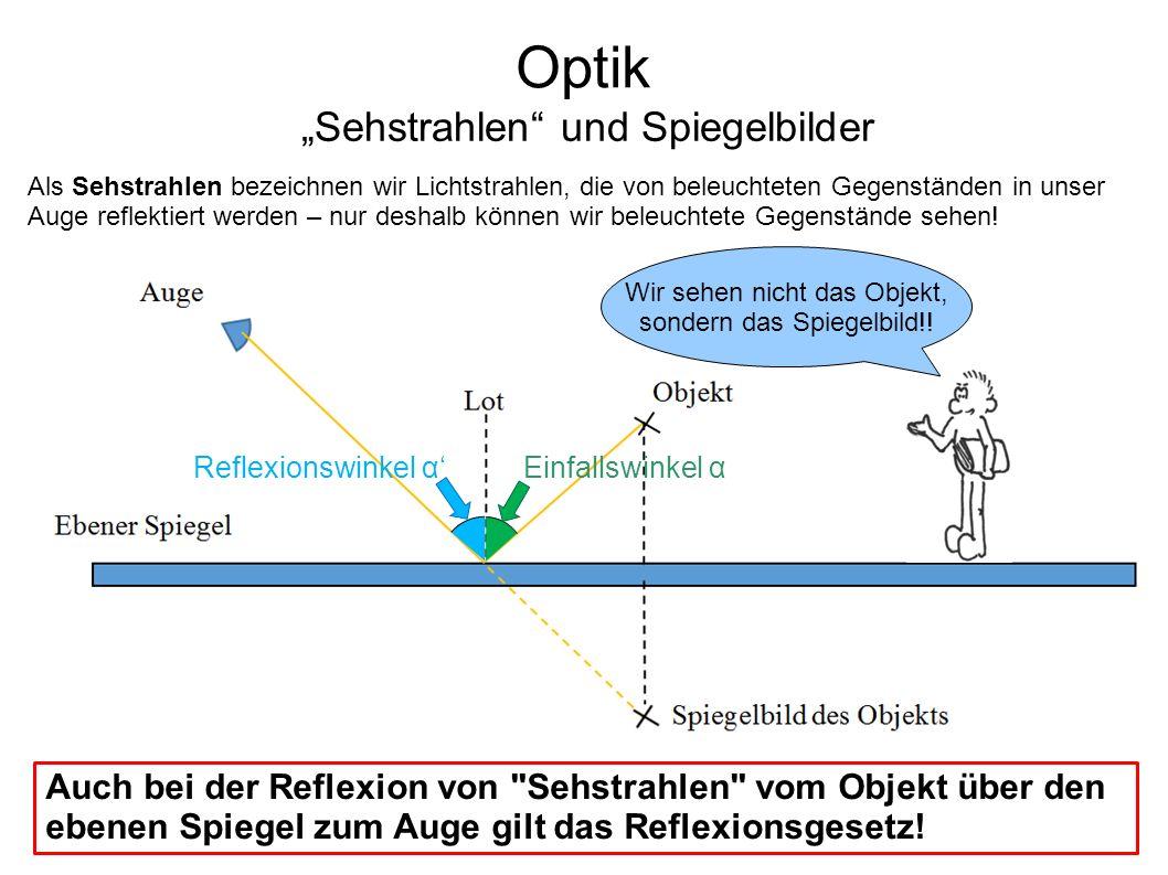 """Optik """"Sehstrahlen und Spiegelbilder"""