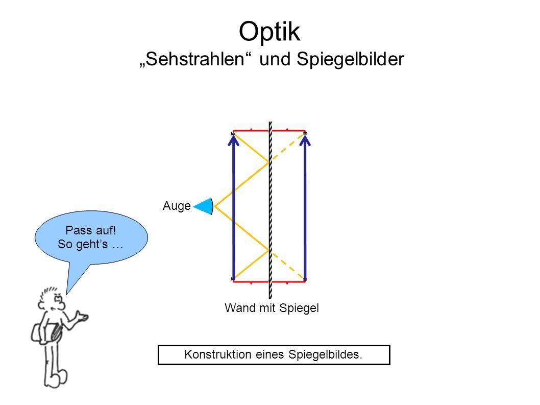 """Optik """"Sehstrahlen und Spiegelbilder Auge Pass auf! So geht's …"""