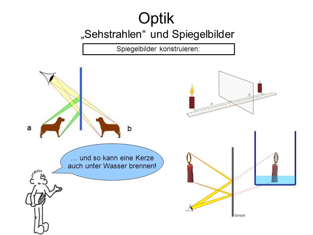 """Optik """"Sehstrahlen und Spiegelbilder Spiegelbilder konstruieren:"""