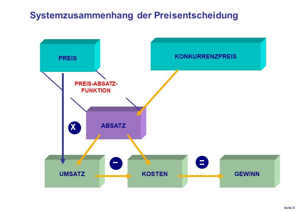 Systemzusammenhang der Preisentscheidung