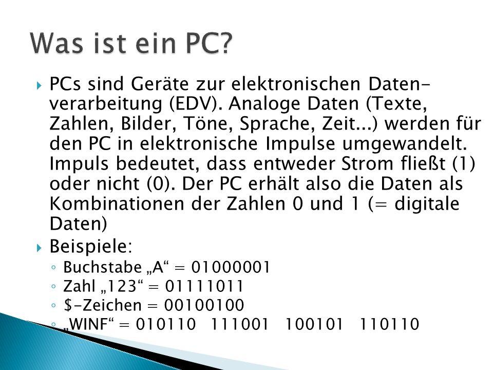 Was ist ein PC