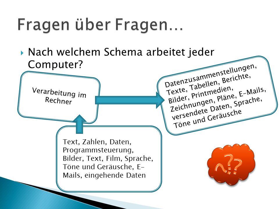 Verarbeitung im Rechner