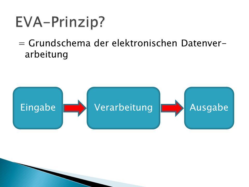 EVA-Prinzip = Grundschema der elektronischen Datenver- arbeitung