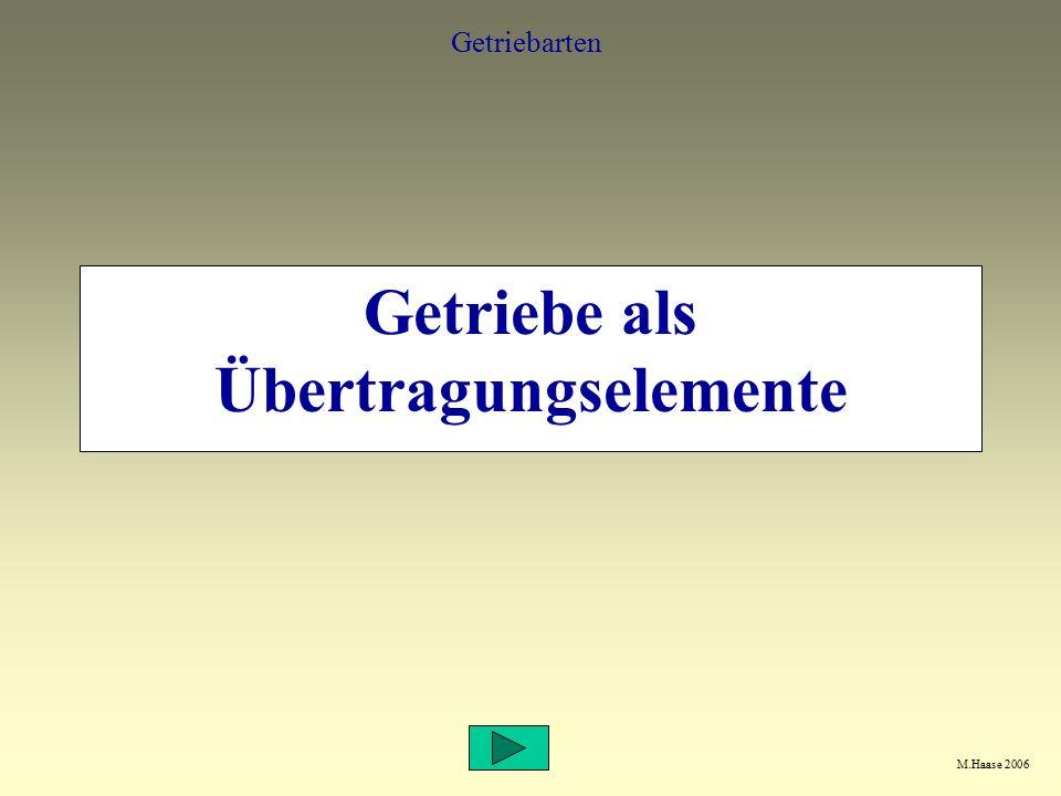 Fantastisch Elektromagnetische Wellen Notizen Arbeitsblatt Galerie ...