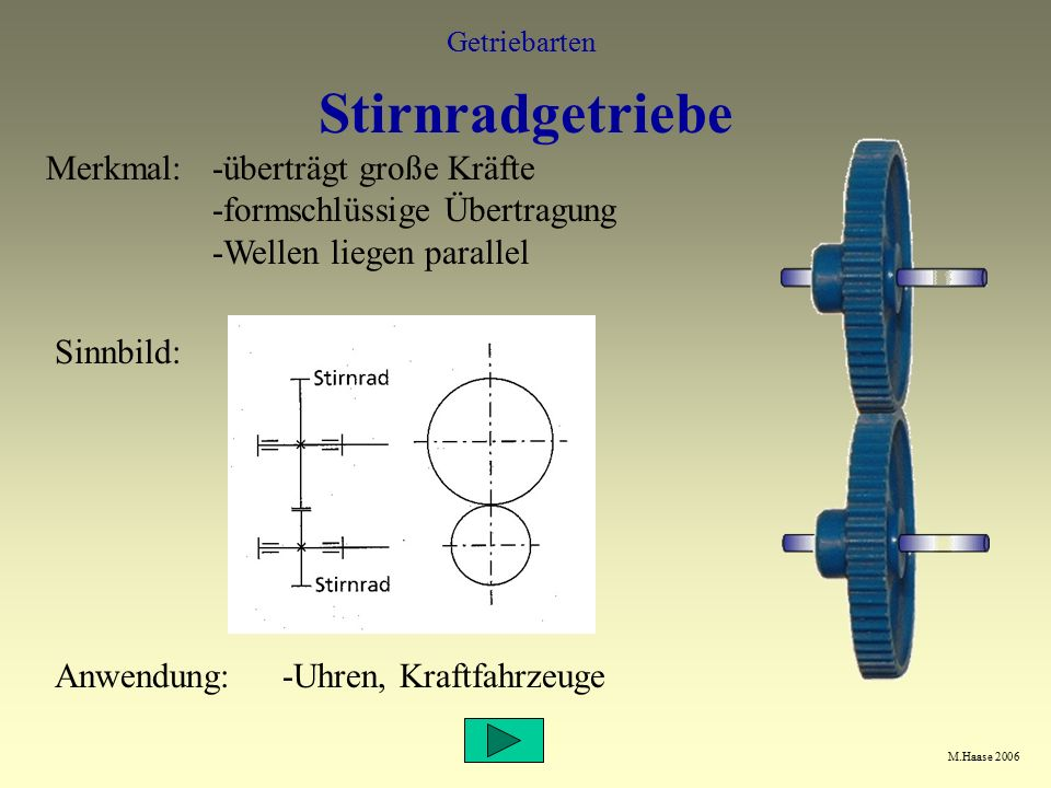 Stirnradgetriebe Merkmal: