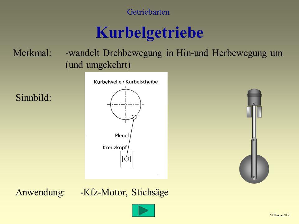 Kurbelgetriebe Merkmal: