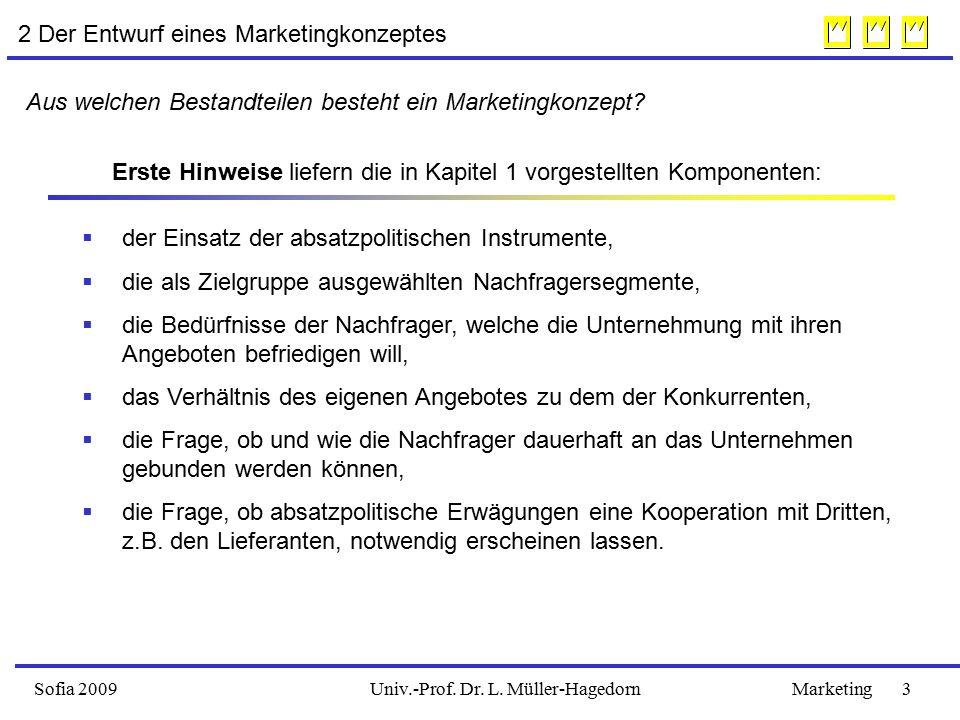 2 Der Entwurf eines Marketingkonzeptes