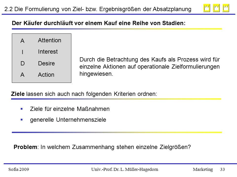 2.2 Die Formulierung von Ziel- bzw. Ergebnisgrößen der Absatzplanung