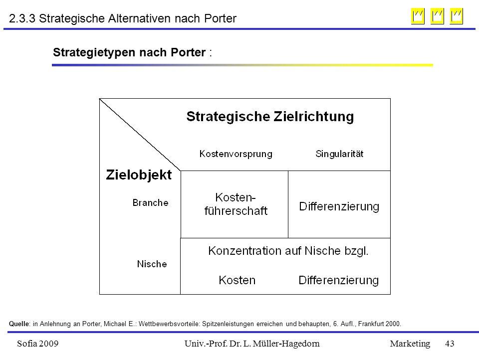 2.3.3 Strategische Alternativen nach Porter