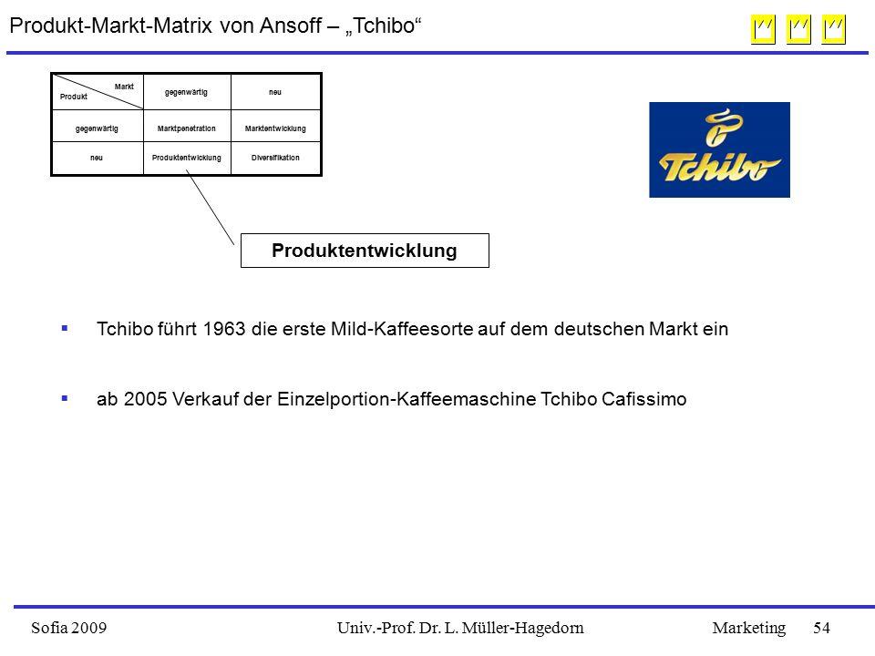 """Produkt-Markt-Matrix von Ansoff – """"Tchibo"""