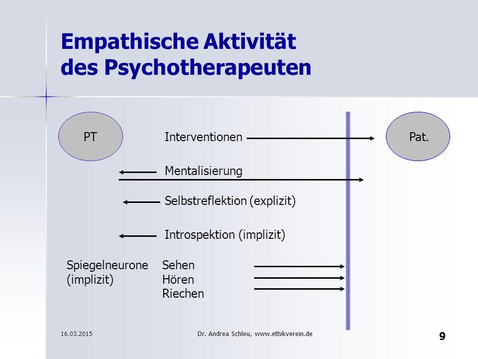 Empathische Aktivität des Psychotherapeuten