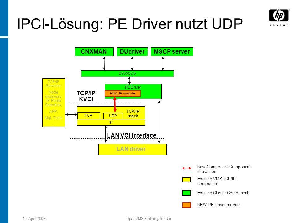 IPCI-Lösung: PE Driver nutzt UDP
