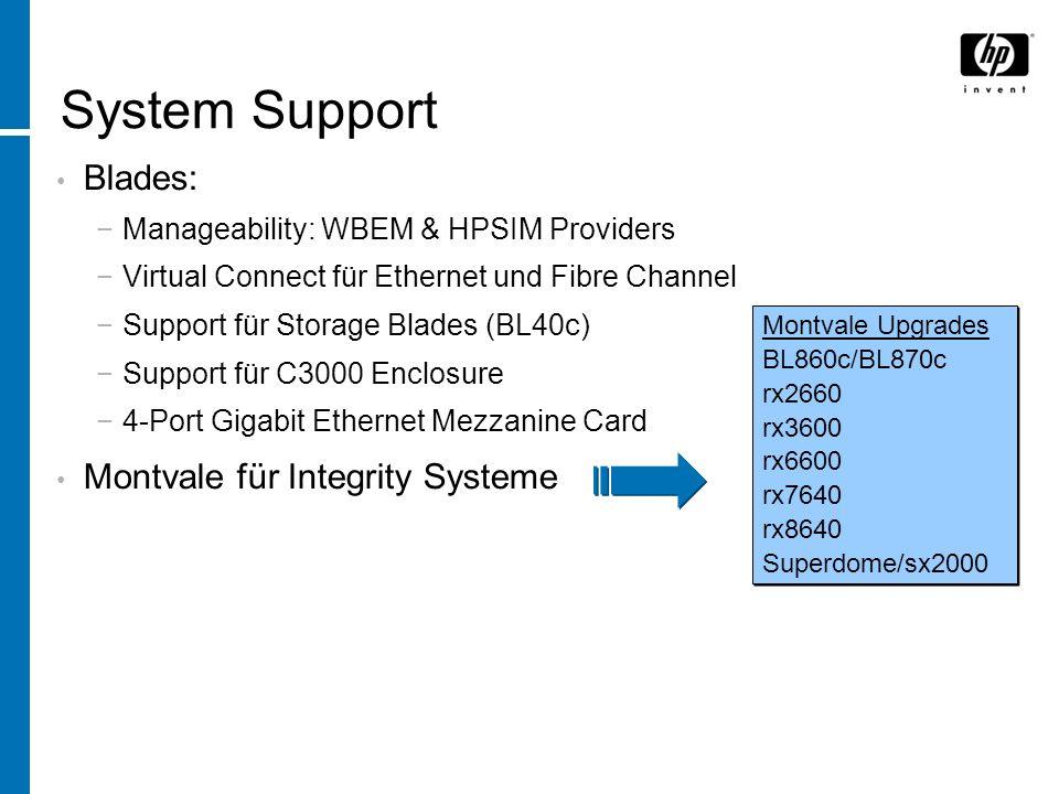 System Support Blades: Montvale für Integrity Systeme