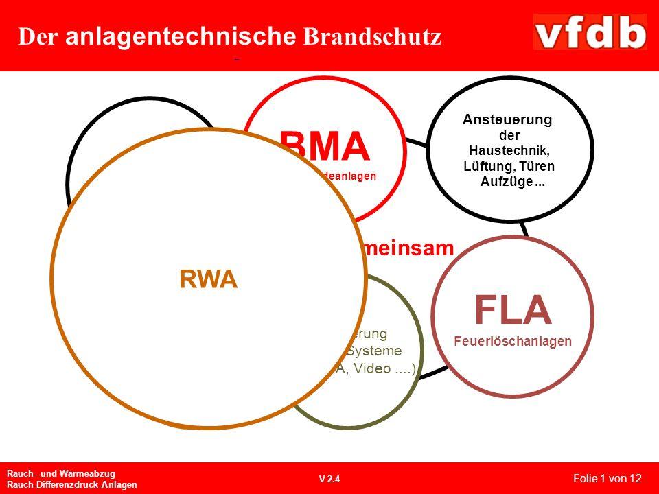 BMA FLA Der anlagentechnische Brandschutz SAA RWA RWA