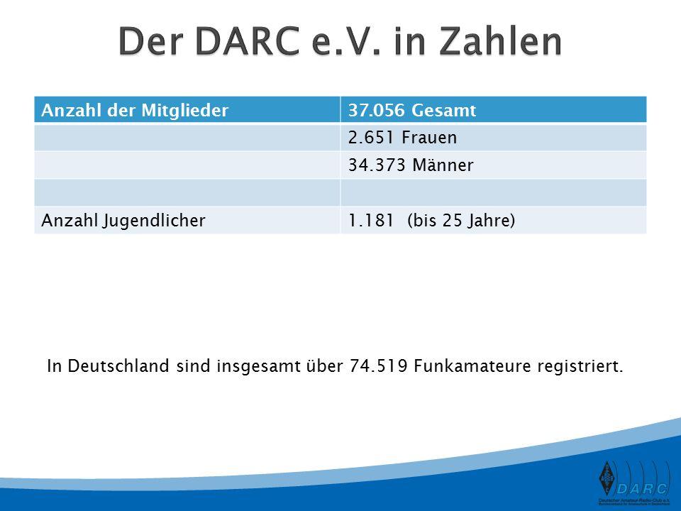 Der DARC e.V. in Zahlen Anzahl der Mitglieder 37.056 Gesamt
