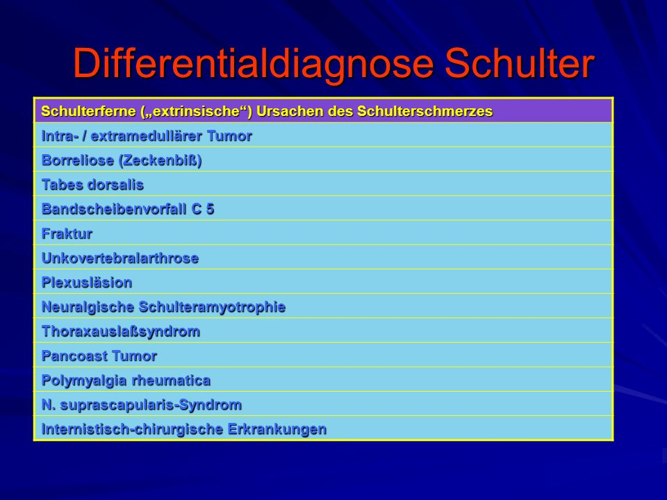 Differentialdiagnose Schulter