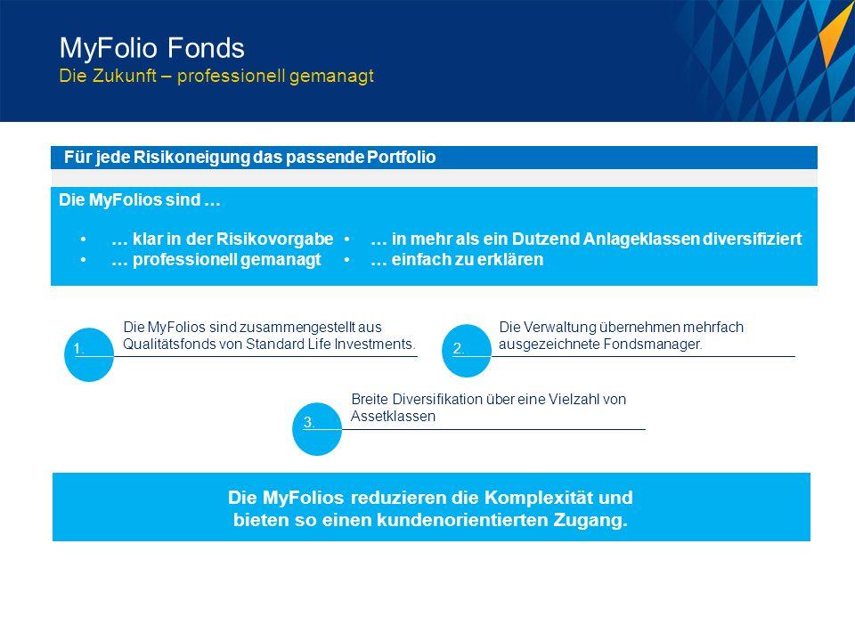 MyFolio Fonds Die Zukunft – professionell gemanagt