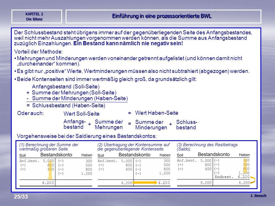 Anfangsbestand (Soll-Seite) + Summe der Mehrungen (Soll-Seite)