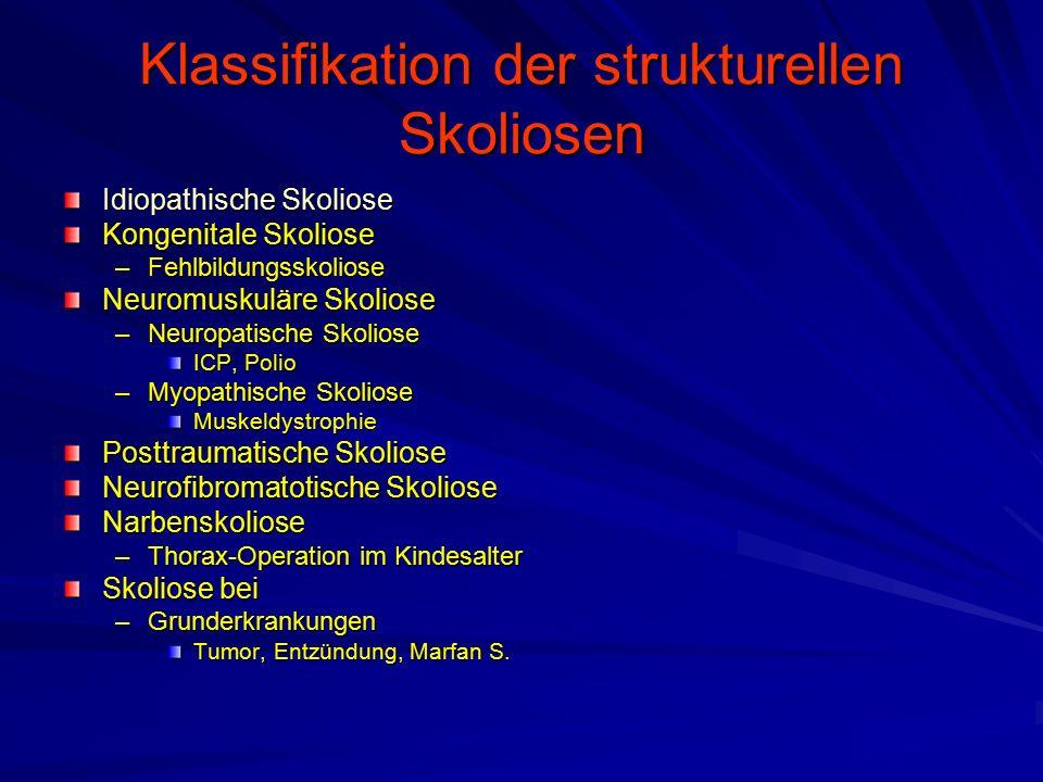 Klassifikation der strukturellen Skoliosen