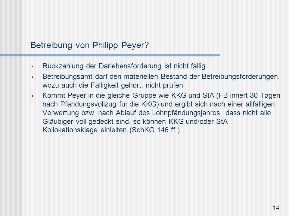 Betreibung von Philipp Peyer
