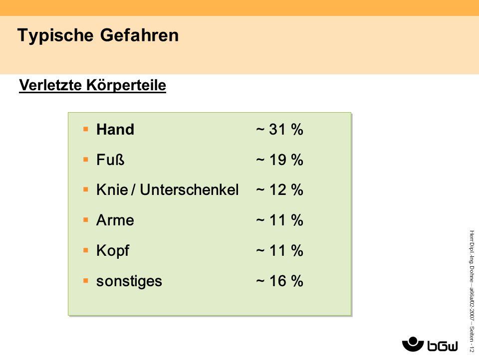 Typische Gefahren Verletzte Körperteile Hand ∼ 31 % Fuß ∼ 19 %