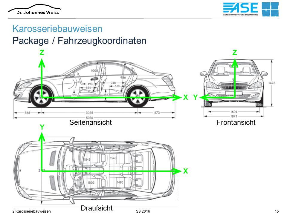 Karosseriebauweisen Package / Fahrzeugkoordinaten