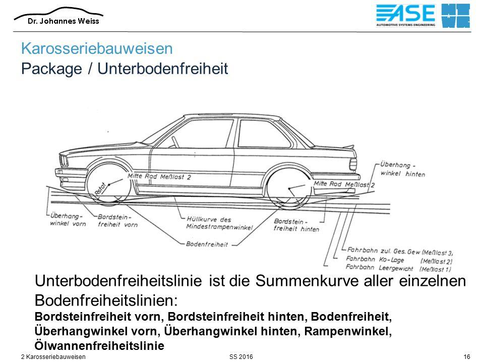 Karosseriebauweisen Package / Unterbodenfreiheit