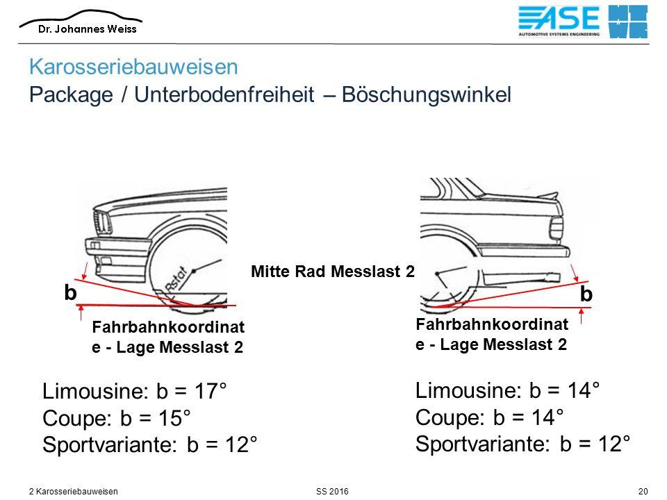 Karosseriebauweisen Package / Unterbodenfreiheit – Böschungswinkel