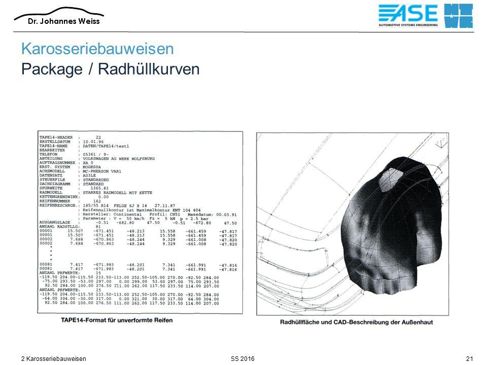 Karosseriebauweisen Package / Radhüllkurven