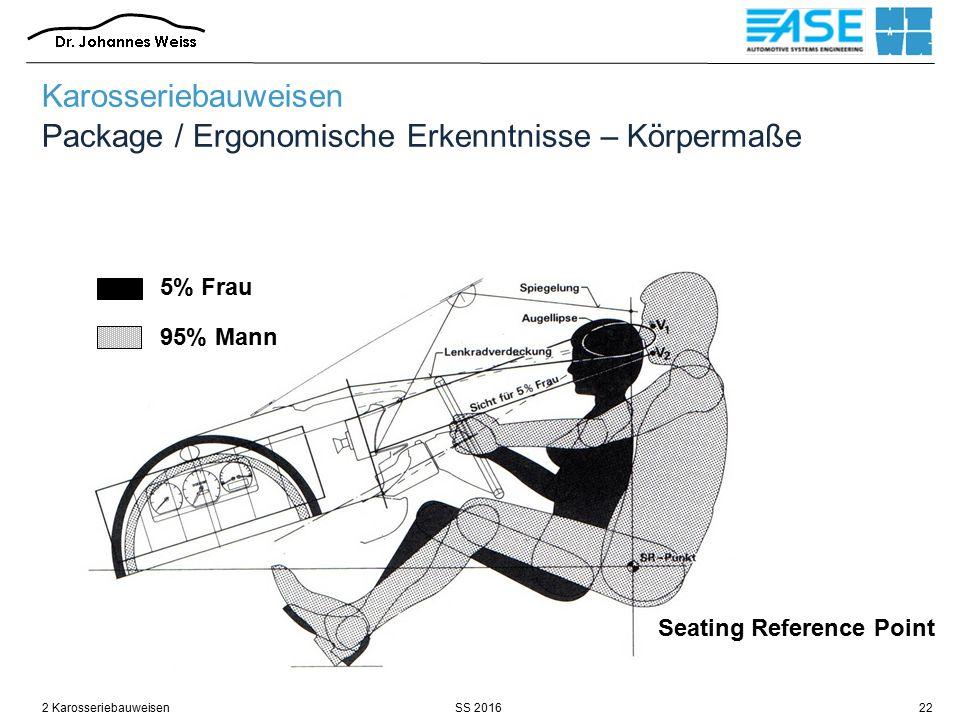 Karosseriebauweisen Package / Ergonomische Erkenntnisse – Körpermaße