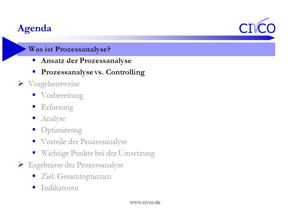 Agenda Was ist Prozessanalyse Ansatz der Prozessanalyse