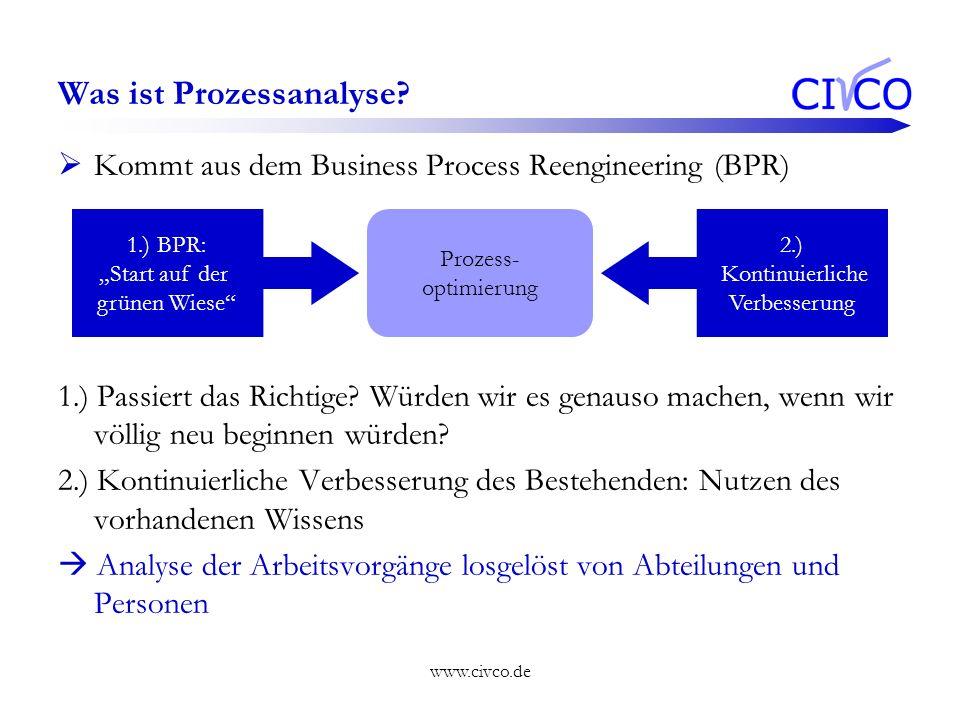 Was ist Prozessanalyse