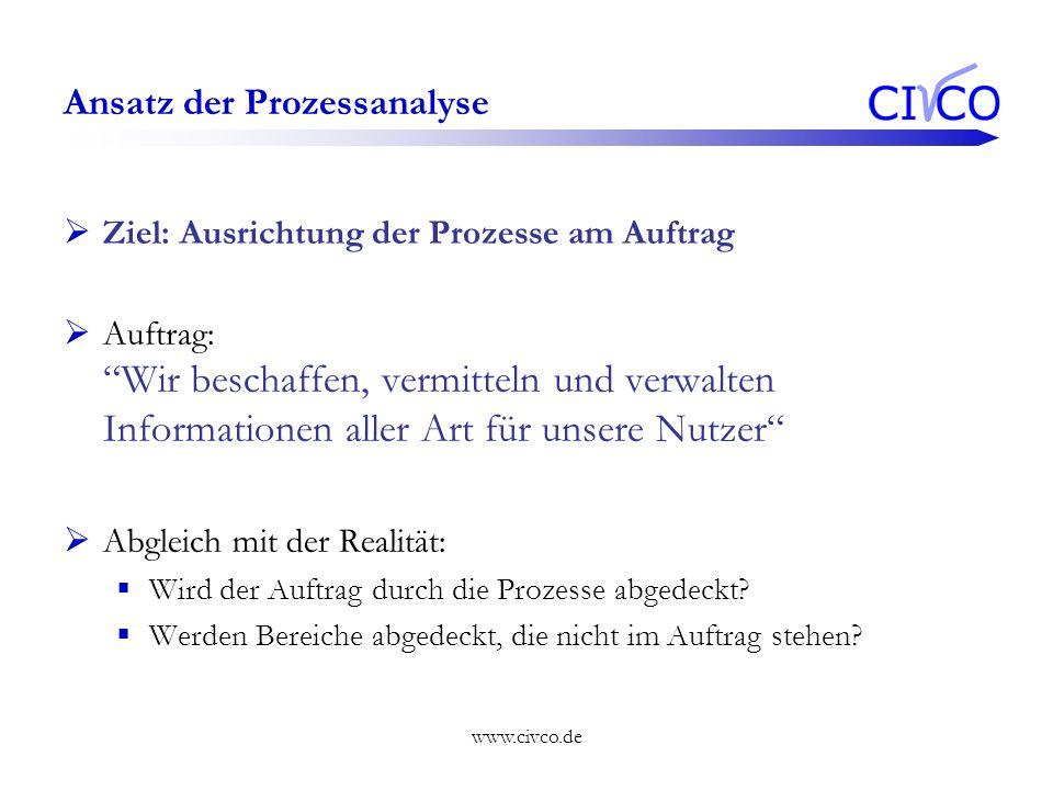 Ansatz der Prozessanalyse