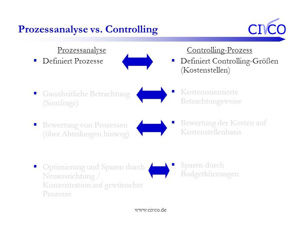 Prozessanalyse vs. Controlling
